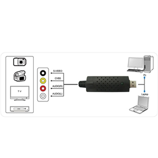 BR116, USB 2.0 Video Capture Device