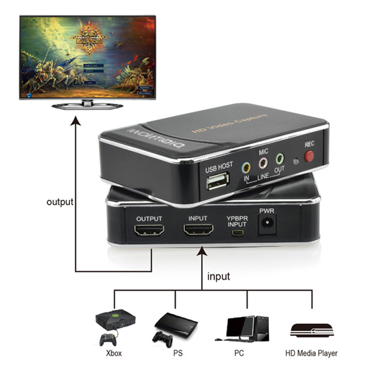 Digitnow high-definition Hdmi/ypbpr Recorder Hd Game Capture Recorder Video Capture Device for Wiiu/xbox 360/xbox One/ps4/ps4