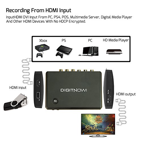 BR107, HD Video Recorder, Support HDMI/YPbPr/CVBS Input and HDMI Output, Full HD 1920x1080 Resolution Input &Output+Recording to External USB, 5LEDs Display